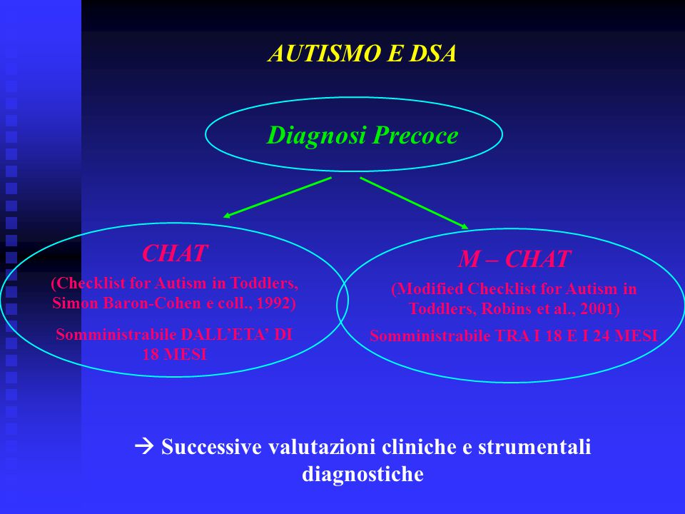 AUTISMO E DSA  Successive valutazioni cliniche e strumentali diagnostiche CHAT (Checklist for Autism in Toddlers, Simon Baron-Cohen e coll., 1992) So