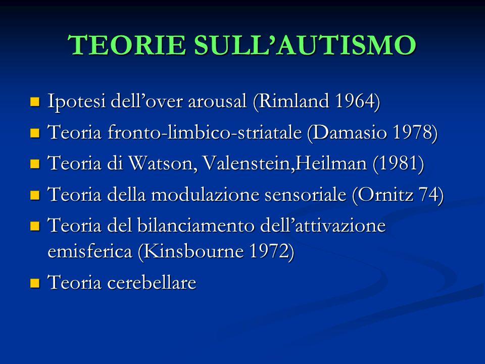 TEORIE SULL'AUTISMO Ipotesi dell'over arousal (Rimland 1964) Ipotesi dell'over arousal (Rimland 1964) Teoria fronto-limbico-striatale (Damasio 1978) Teoria fronto-limbico-striatale (Damasio 1978) Teoria di Watson, Valenstein,Heilman (1981) Teoria di Watson, Valenstein,Heilman (1981) Teoria della modulazione sensoriale (Ornitz 74) Teoria della modulazione sensoriale (Ornitz 74) Teoria del bilanciamento dell'attivazione emisferica (Kinsbourne 1972) Teoria del bilanciamento dell'attivazione emisferica (Kinsbourne 1972) Teoria cerebellare Teoria cerebellare