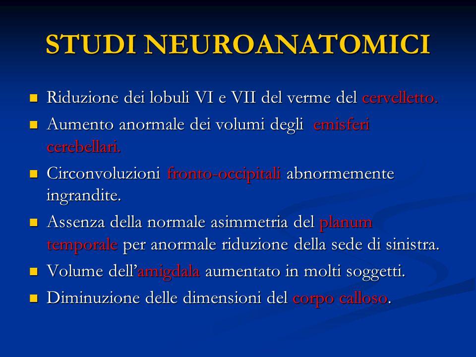 STUDI NEUROANATOMICI Riduzione dei lobuli VI e VII del verme del cervelletto. Riduzione dei lobuli VI e VII del verme del cervelletto. Aumento anormal