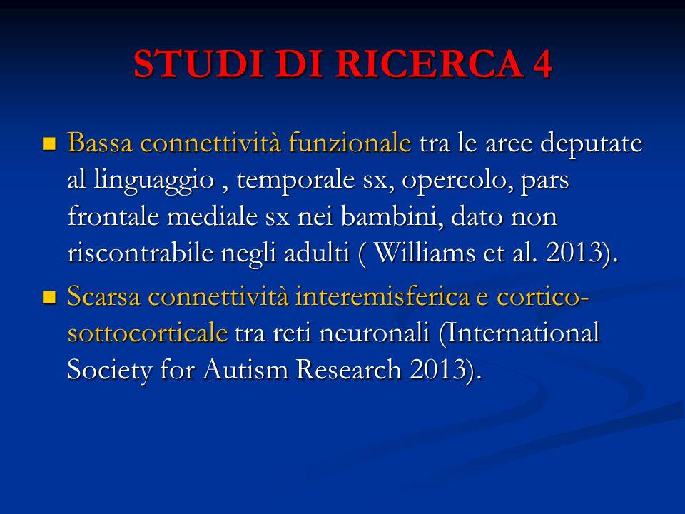 STUDI DI RICERCA 4 Bassa connettività funzionale tra le aree deputate al linguaggio, temporale sx, opercolo, pars frontale mediale sx nei bambini, dato non riscontrabile negli adulti ( Williams et al.