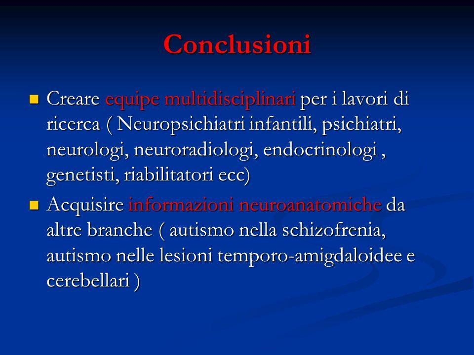 Conclusioni Creare equipe multidisciplinari per i lavori di ricerca ( Neuropsichiatri infantili, psichiatri, neurologi, neuroradiologi, endocrinologi, genetisti, riabilitatori ecc) Creare equipe multidisciplinari per i lavori di ricerca ( Neuropsichiatri infantili, psichiatri, neurologi, neuroradiologi, endocrinologi, genetisti, riabilitatori ecc) Acquisire informazioni neuroanatomiche da altre branche ( autismo nella schizofrenia, autismo nelle lesioni temporo-amigdaloidee e cerebellari ) Acquisire informazioni neuroanatomiche da altre branche ( autismo nella schizofrenia, autismo nelle lesioni temporo-amigdaloidee e cerebellari )