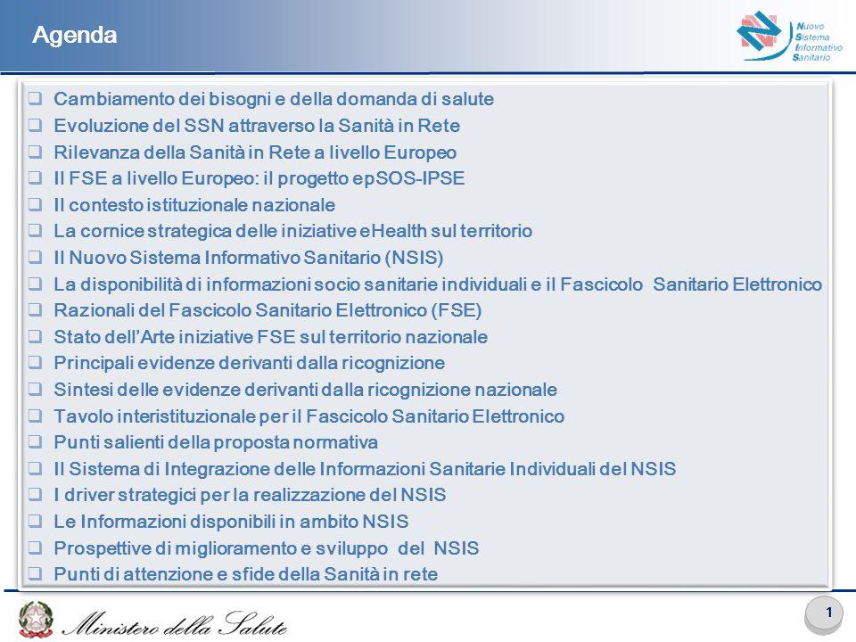 1 Agenda  Cambiamento dei bisogni e della domanda di salute  Evoluzione del SSN attraverso la Sanità in Rete  Rilevanza della Sanità in Rete a livello Europeo  Il FSE a livello Europeo: il progetto epSOS-IPSE  Il contesto istituzionale nazionale  La cornice strategica delle iniziative eHealth sul territorio  Il Nuovo Sistema Informativo Sanitario (NSIS)  La disponibilità di informazioni socio sanitarie individuali e il Fascicolo Sanitario Elettronico  Razionali del Fascicolo Sanitario Elettronico (FSE)  Stato dell'Arte iniziative FSE sul territorio nazionale  Principali evidenze derivanti dalla ricognizione  Sintesi delle evidenze derivanti dalla ricognizione nazionale  Tavolo interistituzionale per il Fascicolo Sanitario Elettronico  Punti salienti della proposta normativa  Il Sistema di Integrazione delle Informazioni Sanitarie Individuali del NSIS  I driver strategici per la realizzazione del NSIS  Le Informazioni disponibili in ambito NSIS  Prospettive di miglioramento e sviluppo del NSIS  Punti di attenzione e sfide della Sanità in rete