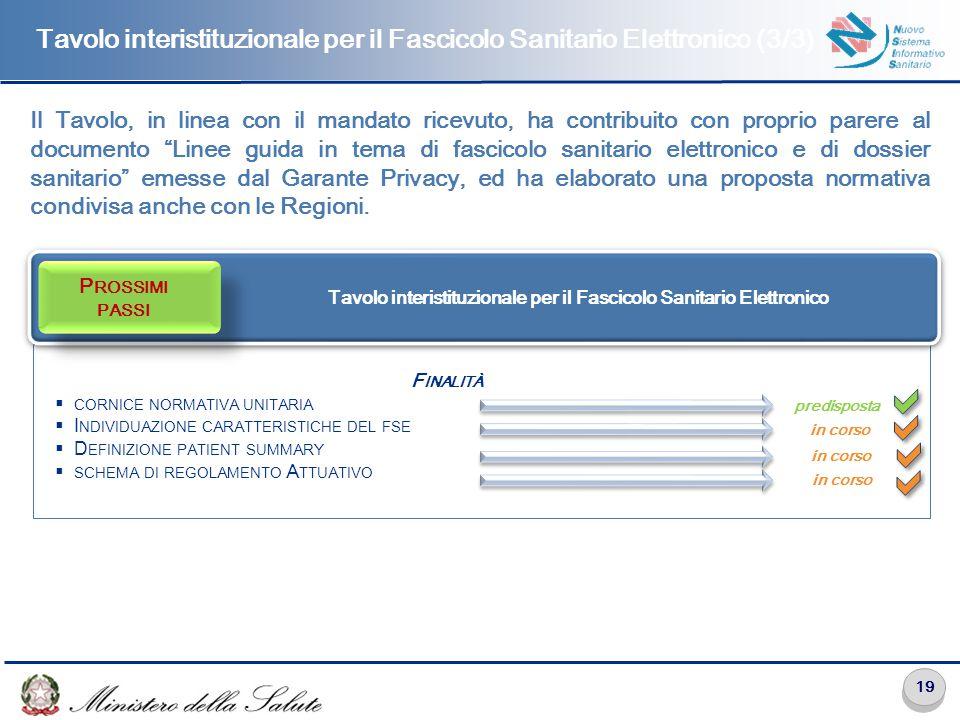 19 Tavolo interistituzionale per il Fascicolo Sanitario Elettronico (3/3) Il Tavolo, in linea con il mandato ricevuto, ha contribuito con proprio pare