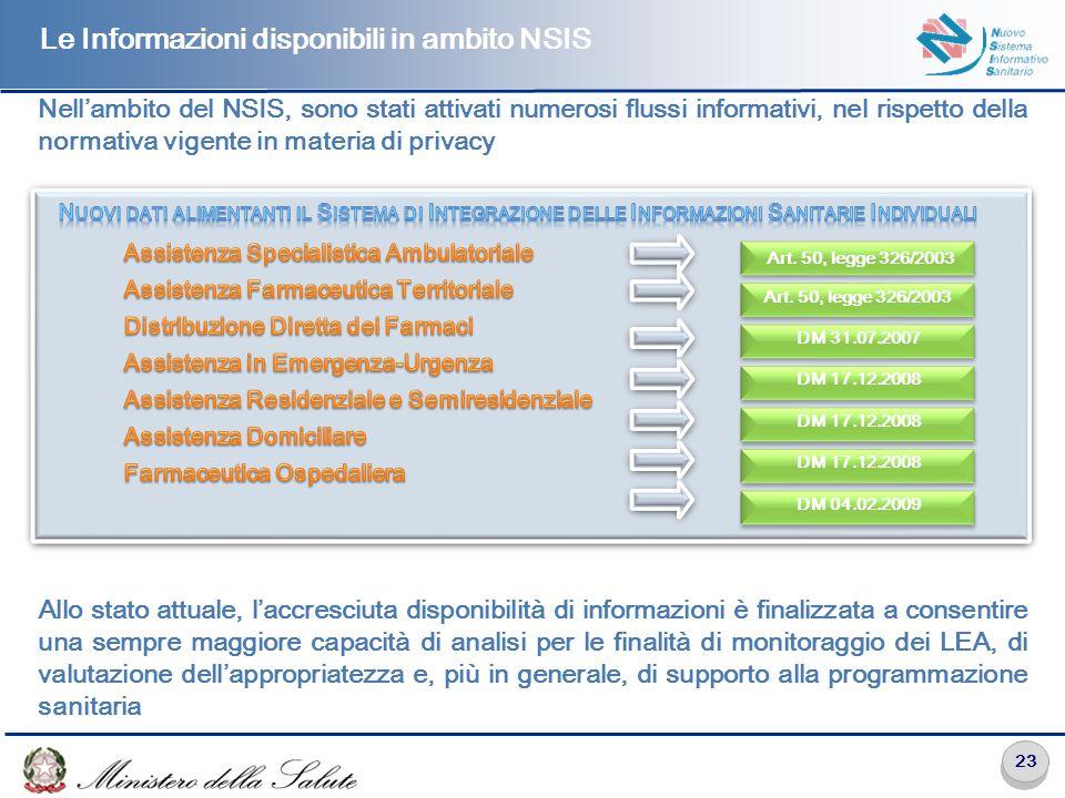 23 Nell'ambito del NSIS, sono stati attivati numerosi flussi informativi, nel rispetto della normativa vigente in materia di privacy Allo stato attuale, l'accresciuta disponibilità di informazioni è finalizzata a consentire una sempre maggiore capacità di analisi per le finalità di monitoraggio dei LEA, di valutazione dell'appropriatezza e, più in generale, di supporto alla programmazione sanitaria Le Informazioni disponibili in ambito NSIS DM 17.12.2008 DM 31.07.2007 DM 04.02.2009 DM 17.12.2008 Art.