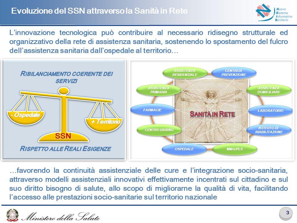 3 Evoluzione del SSN attraverso la Sanità in Rete L'innovazione tecnologica può contribuire al necessario ridisegno strutturale ed organizzativo della