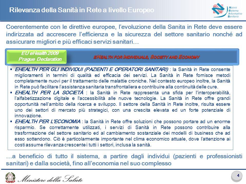 4 Approccio strategico della UE Coerentemente con le direttive europee, l'evoluzione della Sanita in Rete deve essere indirizzata ad accrescere l'efficienza e la sicurezza del settore sanitario nonché ad assicurare migliori e più efficaci servizi sanitari… …a beneficio di tutto il sistema, a partire dagli individui (pazienti e professionisti sanitari) e dalla società, fino all'economia nel suo complesso Rilevanza della Sanità in Rete a livello Europeo Accesso unico ai Servizi  EHEALTH PER GLI INDIVIDUI (PAZIENTI E OPERATORI SANITARI) : la Sanità in Rete consente miglioramenti in termini di qualità ed efficacia dei servizi.