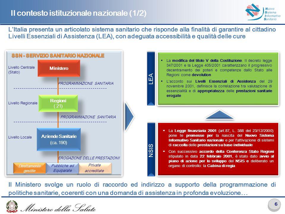 6 L'Italia presenta un articolato sistema sanitario che risponde alla finalità di garantire al cittadino Livelli Essenziali di Assistenza (LEA), con adeguata accessibilità e qualità delle cure Il Ministero svolge un ruolo di raccordo ed indirizzo a supporto della programmazione di politiche sanitarie, coerenti con una domanda di assistenza in profonda evoluzione … Il contesto istituzionale nazionale (1/2) Livello Centrale (Stato) EROGAZIONE DELLE PRESTAZIONII Direttamente gestite Private accreditate Private accreditate Pubbliche ed Equiparate Ministero Regioni ( 21) Regioni ( 21) Aziende Sanitarie (ca.