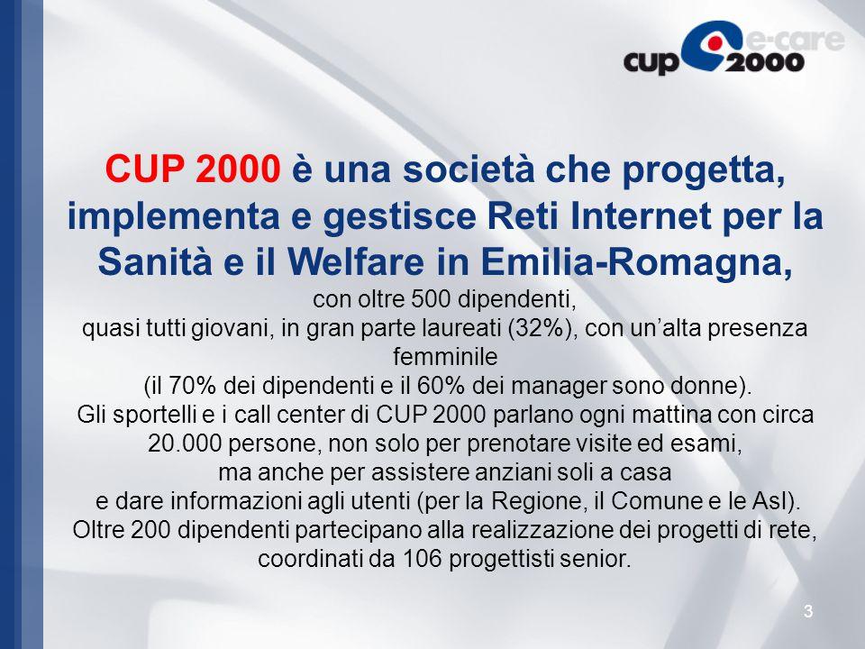 3 CUP 2000 è una società che progetta, implementa e gestisce Reti Internet per la Sanità e il Welfare in Emilia-Romagna, con oltre 500 dipendenti, quasi tutti giovani, in gran parte laureati (32%), con un'alta presenza femminile (il 70% dei dipendenti e il 60% dei manager sono donne).