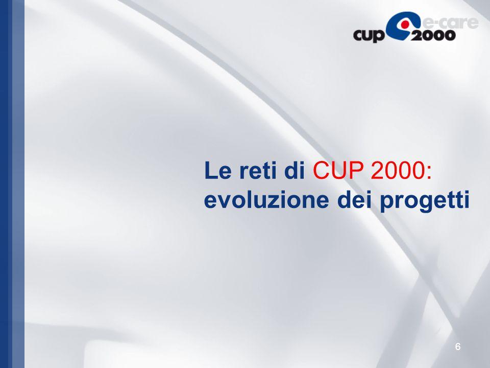 6 Le reti di CUP 2000: evoluzione dei progetti