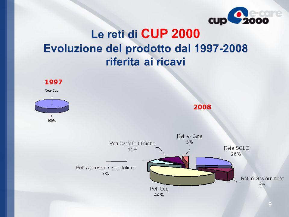 10 Evoluzione della società a seguito del D.L. 223/06 (c.d. Legge Bersani )