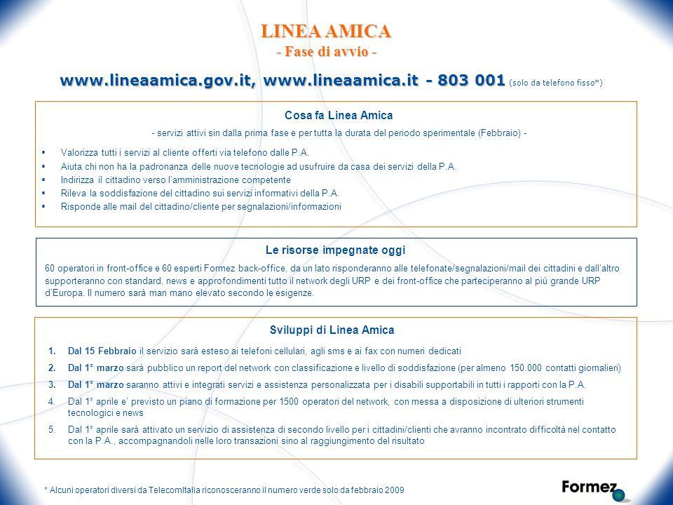 LINEA AMICA - Fase di avvio -  Valorizza tutti i servizi al cliente offerti via telefono dalle P.A.  Aiuta chi non ha la padronanza delle nuove tecn