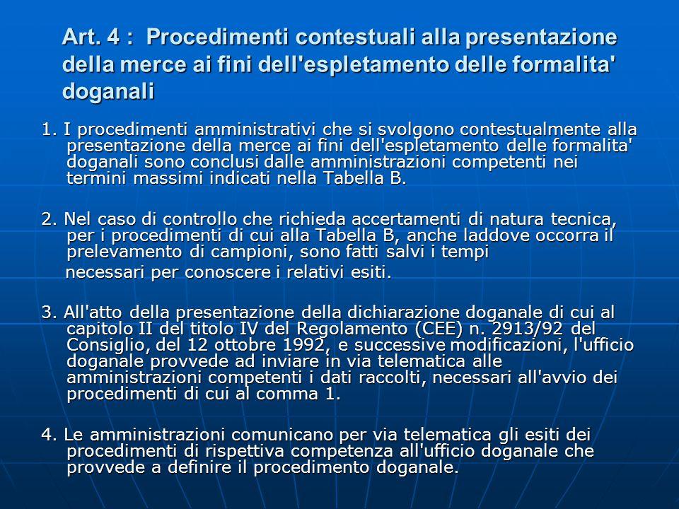 Art. 4 : Procedimenti contestuali alla presentazione della merce ai fini dell'espletamento delle formalita' doganali 1. I procedimenti amministrativi