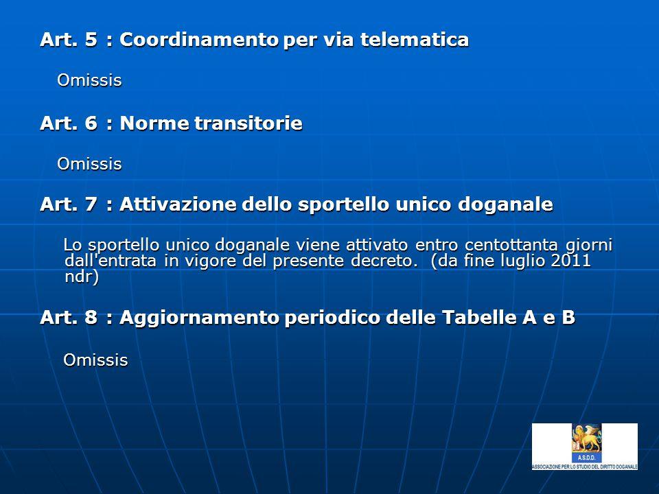 Art. 5: Coordinamento per via telematica Omissis Omissis Art. 6: Norme transitorie Omissis Omissis Art. 7: Attivazione dello sportello unico doganale