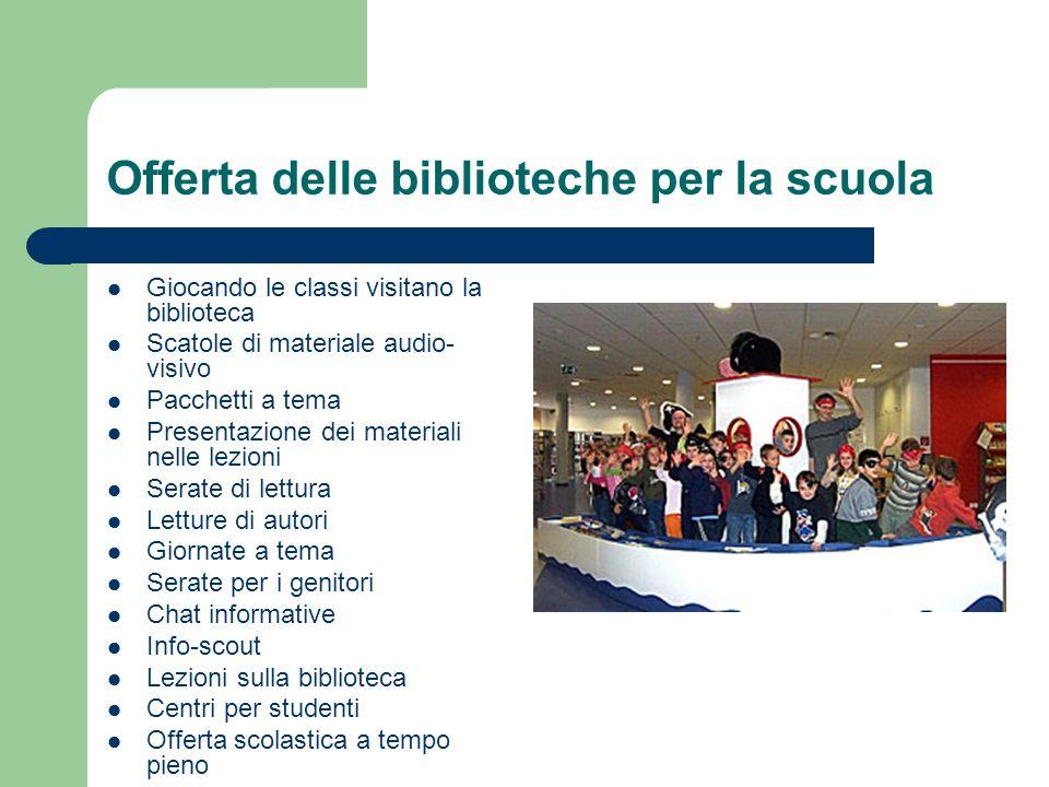 Offerta delle biblioteche per la scuola Giocando le classi visitano la biblioteca Scatole di materiale audio- visivo Pacchetti a tema Presentazione de