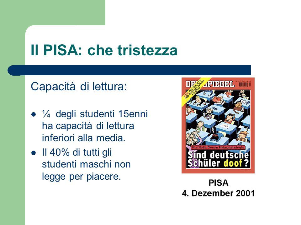 Il PISA: che tristezza Capacità di lettura: ¼ degli studenti 15enni ha capacità di lettura inferiori alla media. Il 40% di tutti gli studenti maschi n