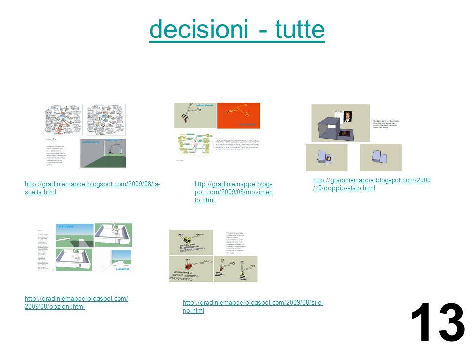 decisioni - tutte http://gradiniemappe.blogspot.com/2009/08/la- scelta.html http://gradiniemappe.blogs pot.com/2009/08/movimen to.html http://gradiniemappe.blogspot.com/ 2009/08/opzioni.html http://gradiniemappe.blogspot.com/2009 /10/doppio-stato.html http://gradiniemappe.blogspot.com/2009/08/si-o- no.html 13