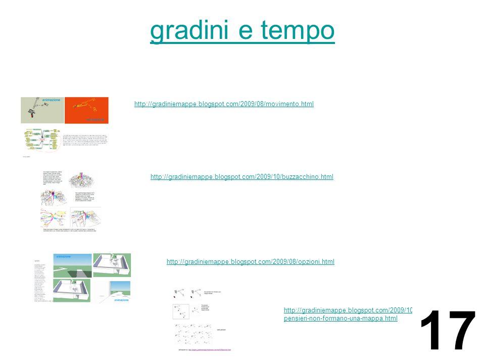 gradini e tempo http://gradiniemappe.blogspot.com/2009/08/movimento.html http://gradiniemappe.blogspot.com/2009/10/buzzacchino.html http://gradiniemappe.blogspot.com/2009/08/opzioni.html http://gradiniemappe.blogspot.com/2009/10/due- pensieri-non-formano-una-mappa.html 17