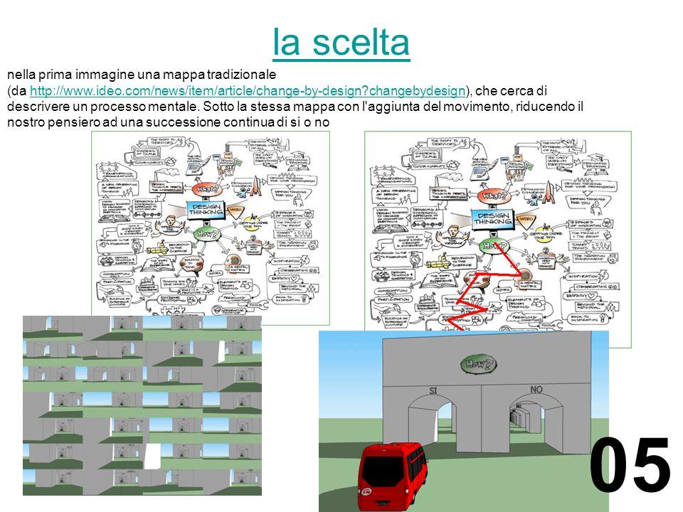nella prima immagine una mappa tradizionale (da http://www.ideo.com/news/item/article/change-by-design changebydesign), che cerca di descrivere un processo mentale.