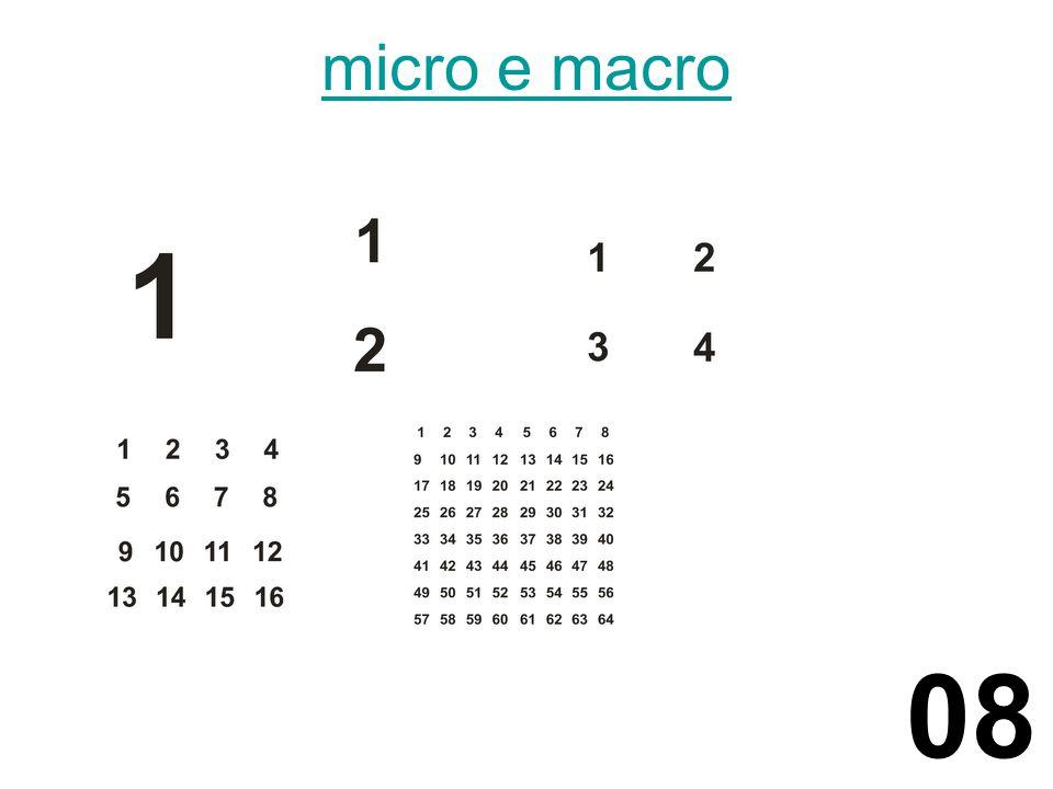 micro e macro 2 E meglio o no usare i livelli.