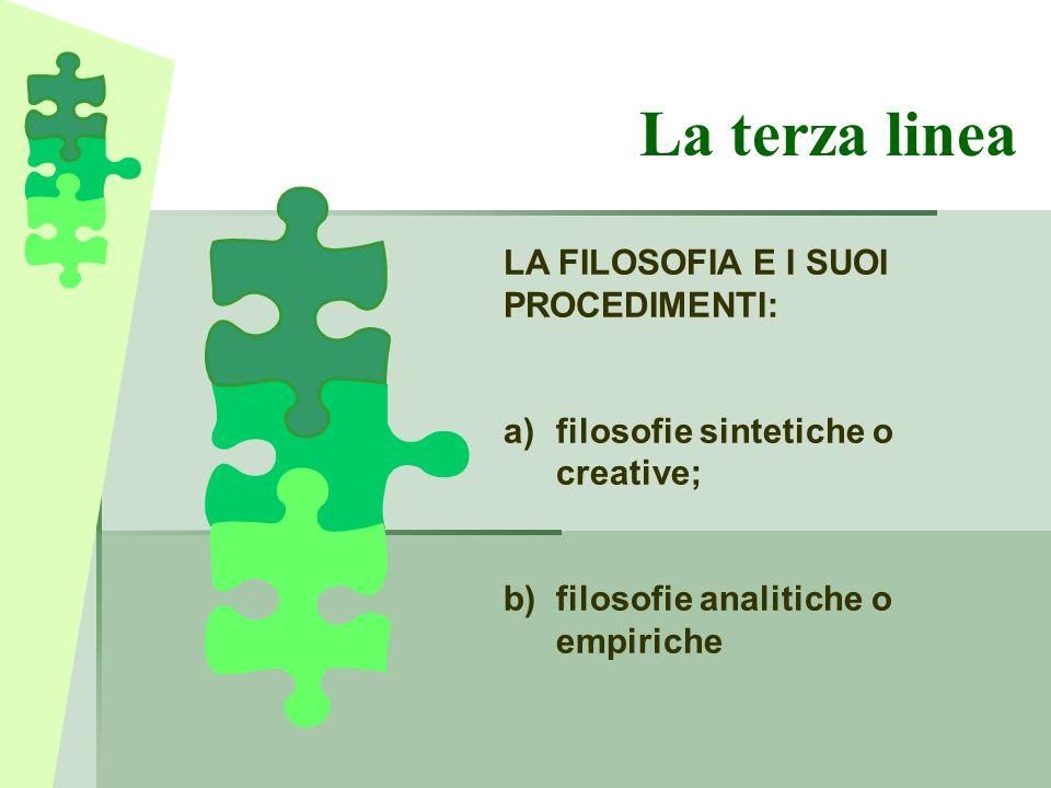 La terza linea LA FILOSOFIA E I SUOI PROCEDIMENTI: a)filosofie sintetiche o creative; b)filosofie analitiche o empiriche