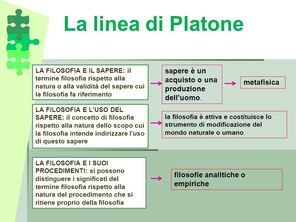 La linea di Platone LA FILOSOFIA E IL SAPERE: il termine filosofia rispetto alla natura o alla validità del sapere cui la filosofia fa riferimento LA