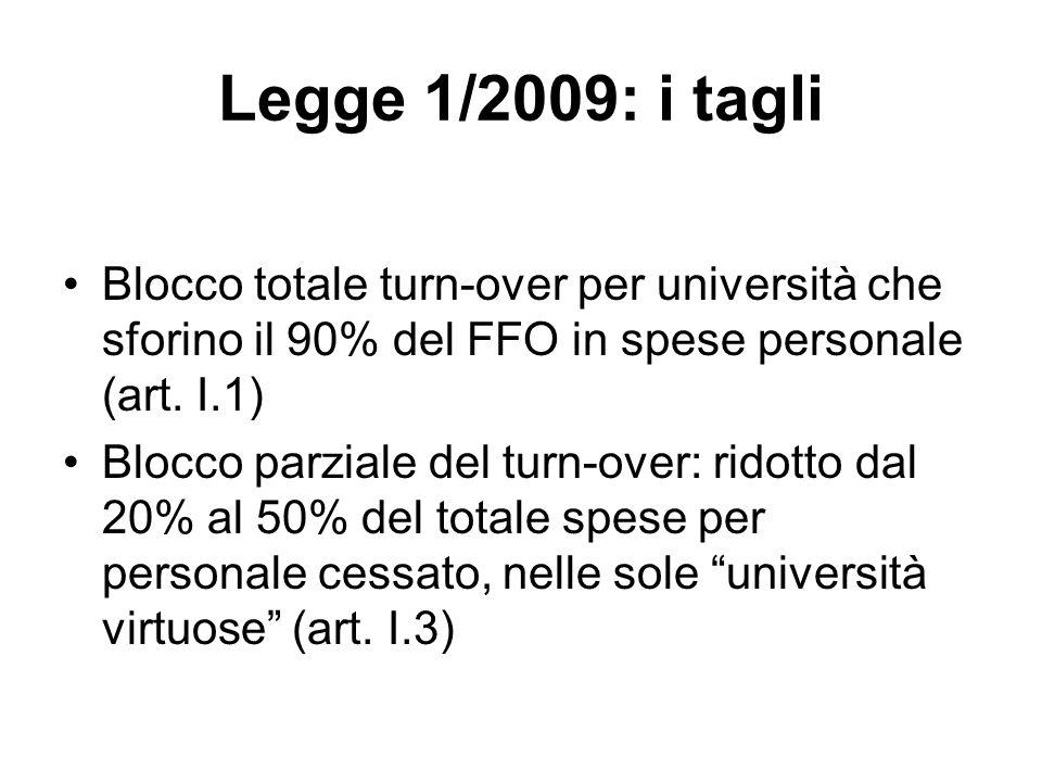 Legge 1/2009: i tagli Blocco totale turn-over per università che sforino il 90% del FFO in spese personale (art.