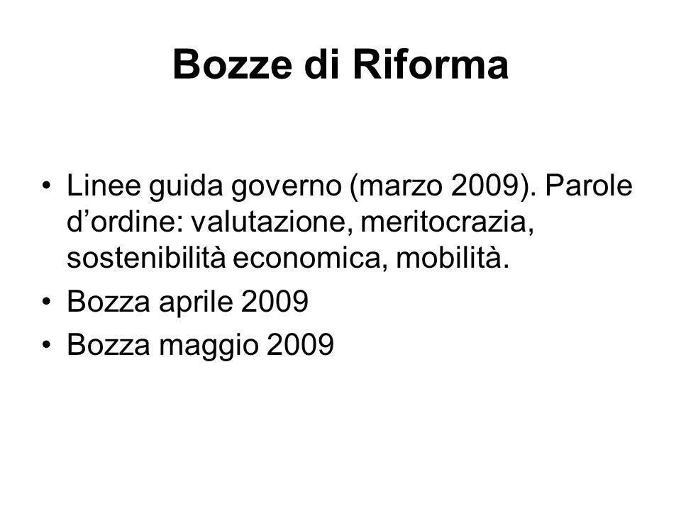 Bozza di disegno di legge quadro (maggio 2009) Delega al governo per il riordino di: Organi di governo Organizzazione e valutazione del sistema universitario Reclutamento