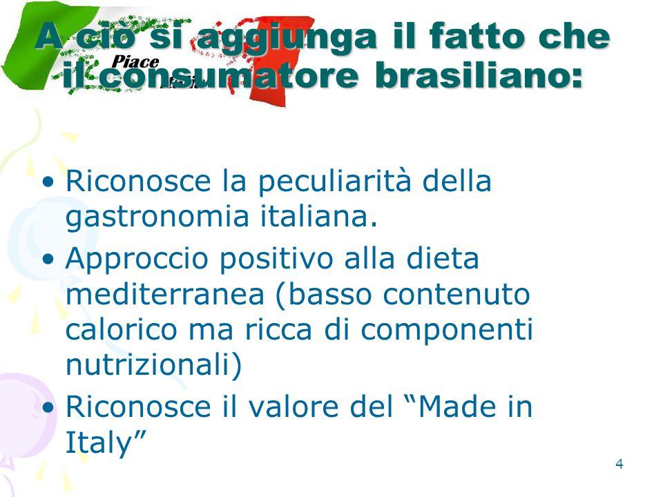 4 A ciò si aggiunga il fatto che il consumatore brasiliano: Riconosce la peculiarità della gastronomia italiana.