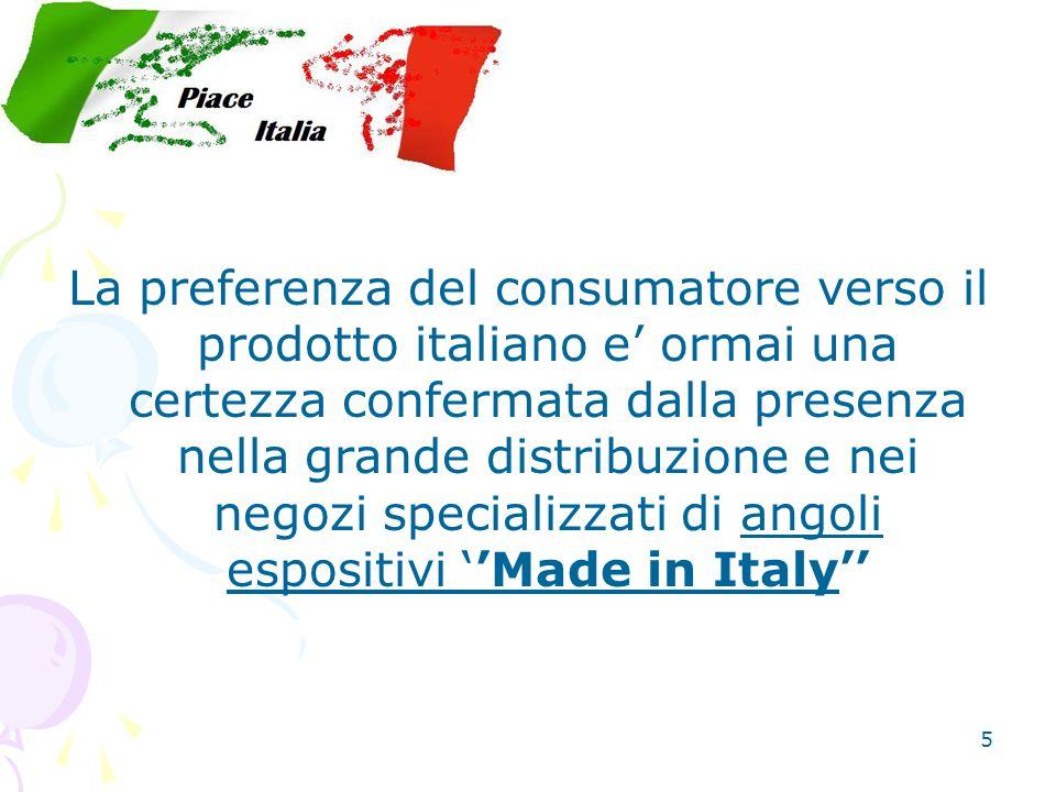 5 La preferenza del consumatore verso il prodotto italiano e' ormai una certezza confermata dalla presenza nella grande distribuzione e nei negozi specializzati di angoli espositivi ''Made in Italy''