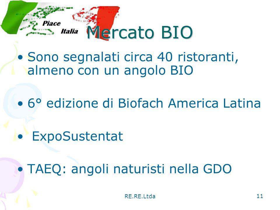 RE.RE.Ltda 11 Mercato BIO Sono segnalati circa 40 ristoranti, almeno con un angolo BIO 6° edizione di Biofach America Latina ExpoSustentat TAEQ: angol