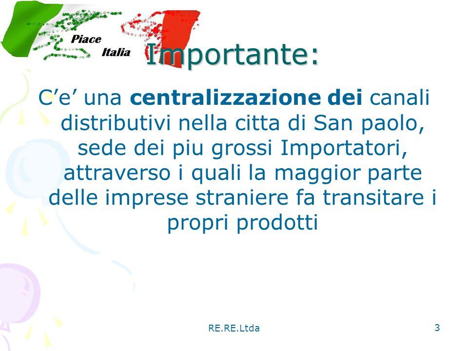 RE.RE.Ltda 3 Importante: C'e' una centralizzazione dei canali distributivi nella citta di San paolo, sede dei piu grossi Importatori, attraverso i qua