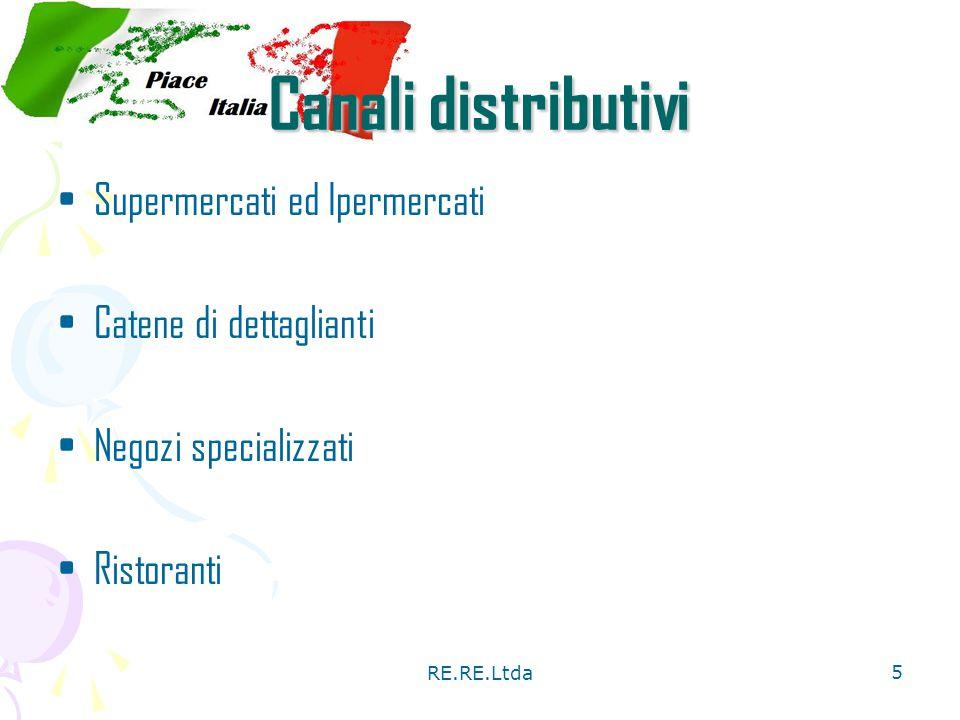RE.RE.Ltda 5 Canali distributivi Supermercati ed Ipermercati Catene di dettaglianti Negozi specializzati Ristoranti