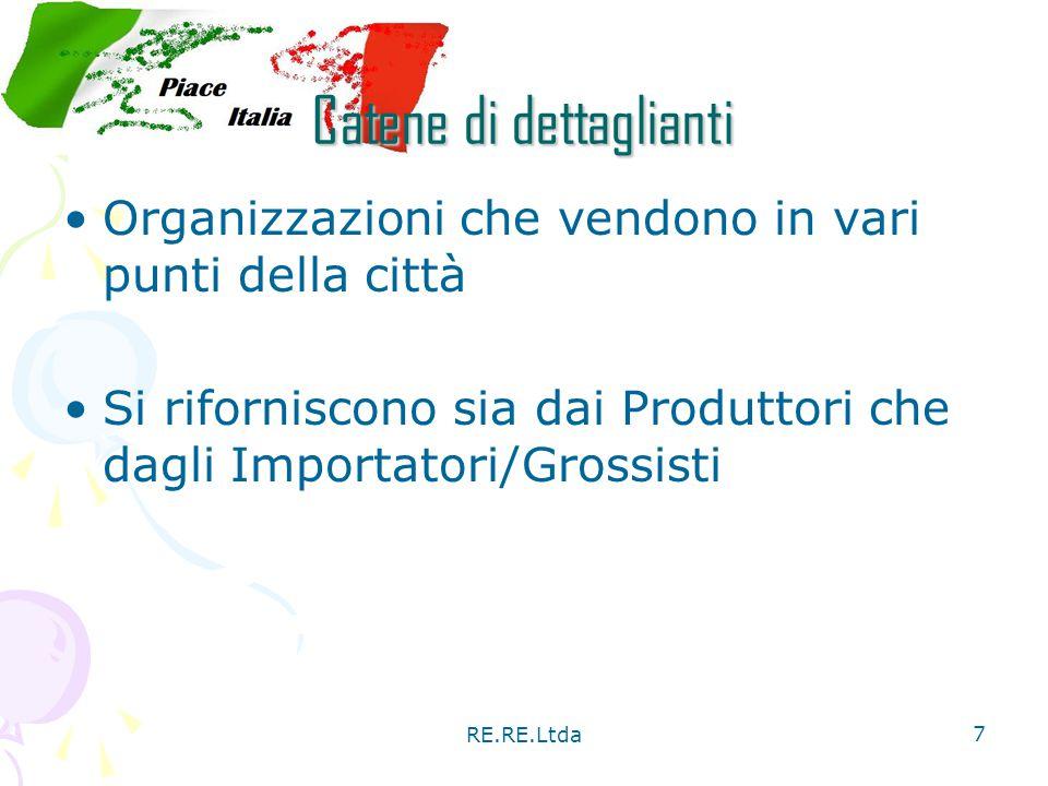 RE.RE.Ltda 7 Catene di dettaglianti Organizzazioni che vendono in vari punti della città Si riforniscono sia dai Produttori che dagli Importatori/Gros