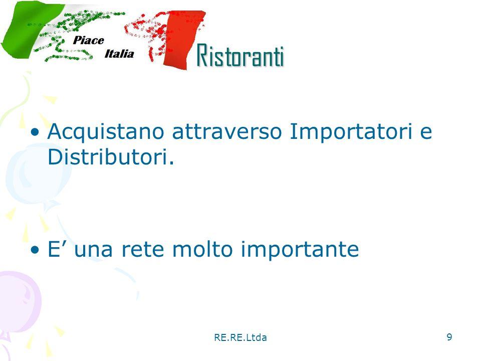 RE.RE.Ltda 9 Ristoranti Acquistano attraverso Importatori e Distributori. E' una rete molto importante