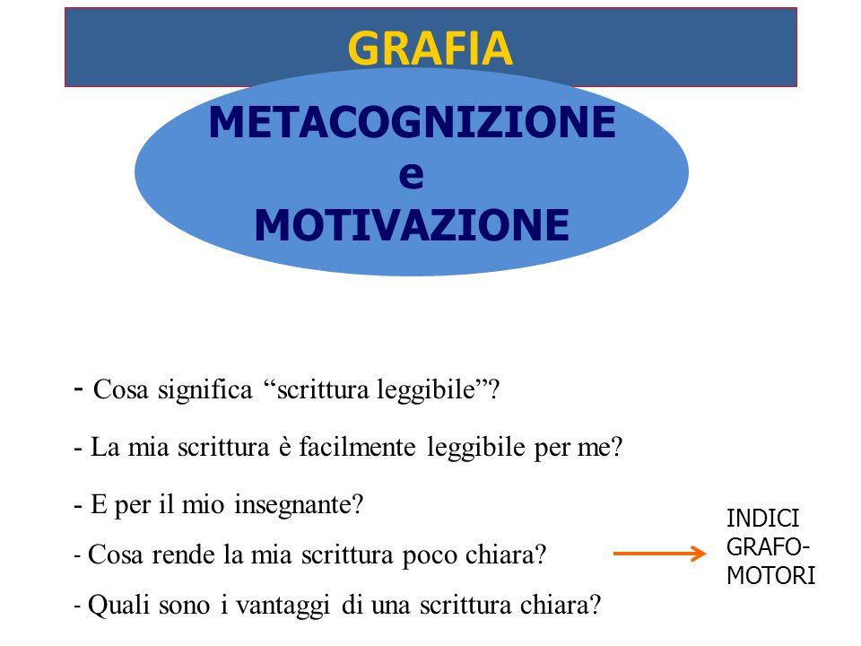 """GRAFIA METACOGNIZIONE e MOTIVAZIONE - Cosa significa """"scrittura leggibile""""? INDICI GRAFO- MOTORI - La mia scrittura è facilmente leggibile per me? - E"""