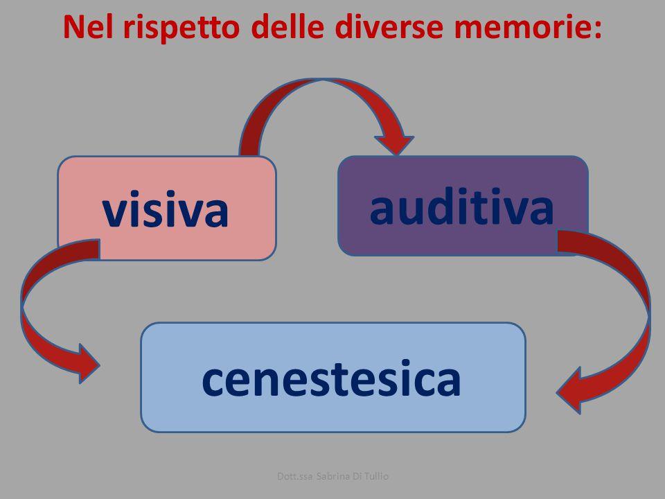Nel rispetto delle diverse memorie: Dott.ssa Sabrina Di Tullio visiva auditiva cenestesica