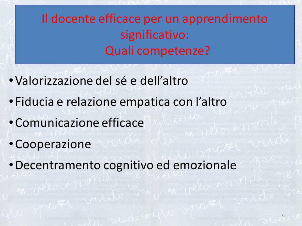 Valorizzazione del sé e dell'altro Fiducia e relazione empatica con l'altro Comunicazione efficace Cooperazione Decentramento cognitivo ed emozionale