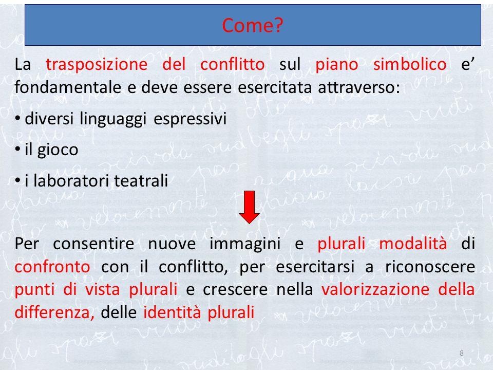 La trasposizione del conflitto sul piano simbolico e' fondamentale e deve essere esercitata attraverso: diversi linguaggi espressivi il gioco i labora