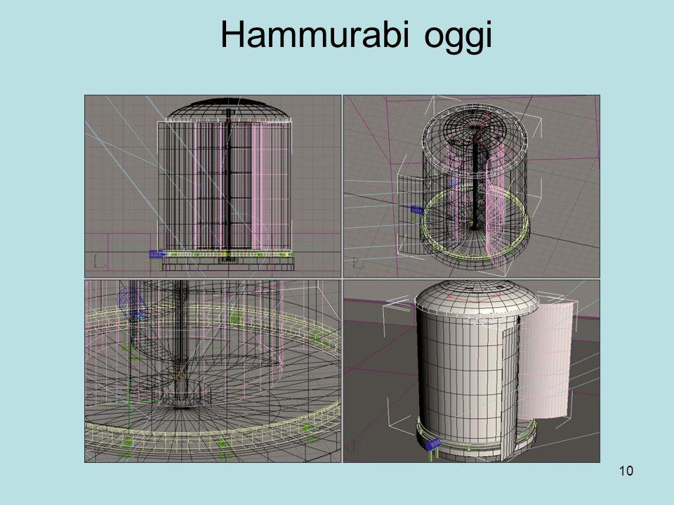 10 Hammurabi oggi