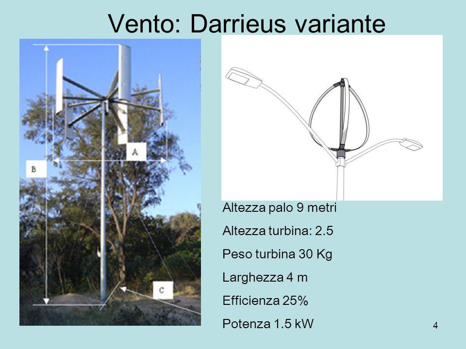 4 Vento: Darrieus variante Altezza palo 9 metri Altezza turbina: 2.5 Peso turbina 30 Kg Larghezza 4 m Efficienza 25% Potenza 1.5 kW