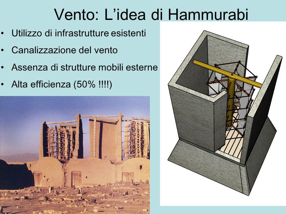 7 Vento: L'idea di Hammurabi Utilizzo di infrastrutture esistenti Canalizzazione del vento Assenza di strutture mobili esterne Alta efficienza (50% !!