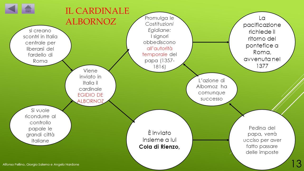 si creano scontri in Italia centrale per liberarsi del fardello di Roma Si vuole ricondurre al controllo papale le grandi città italiane Viene inviato