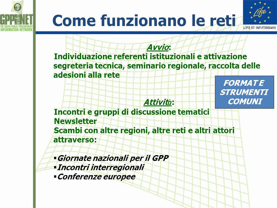 Come funzionano le reti Avvio: Individuazione referenti istituzionali e attivazione segreteria tecnica, seminario regionale, raccolta delle adesioni a