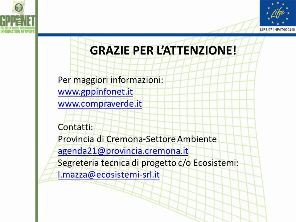GRAZIE PER L'ATTENZIONE! Per maggiori informazioni: www.gppinfonet.it www.compraverde.it Contatti: Provincia di Cremona-Settore Ambiente agenda21@prov