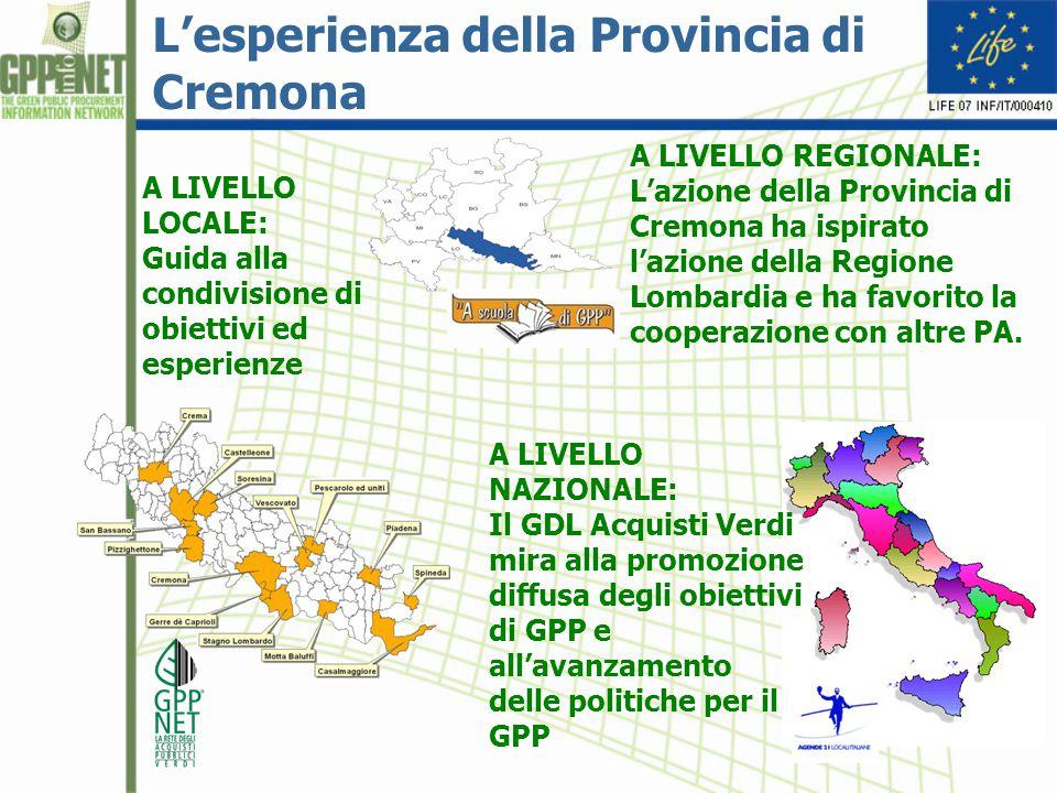 L'esperienza della Provincia di Cremona A LIVELLO REGIONALE: L'azione della Provincia di Cremona ha ispirato l'azione della Regione Lombardia e ha fav