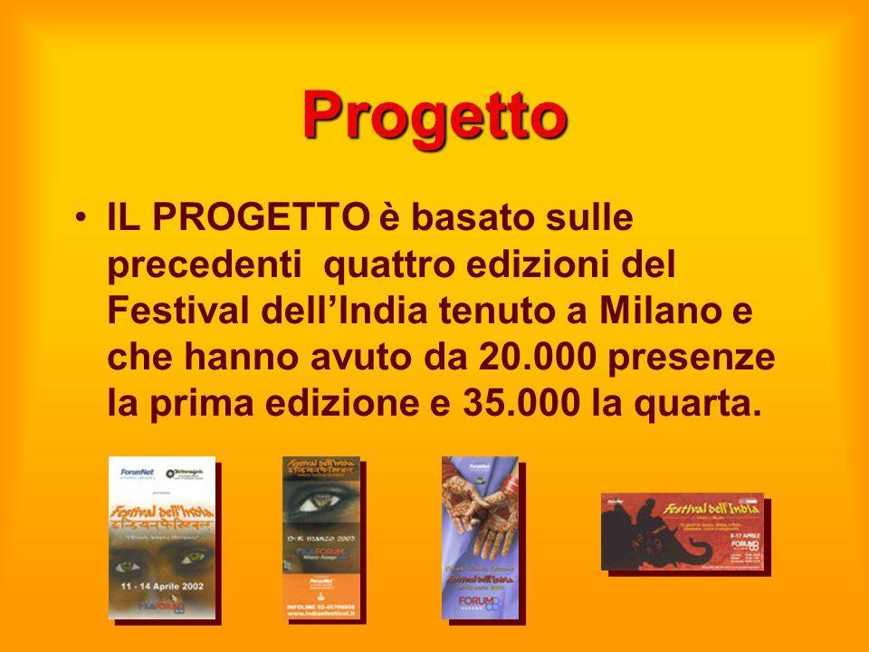 Progetto IL PROGETTO è basato sulle precedenti quattro edizioni del Festival dell'India tenuto a Milano e che hanno avuto da 20.000 presenze la prima
