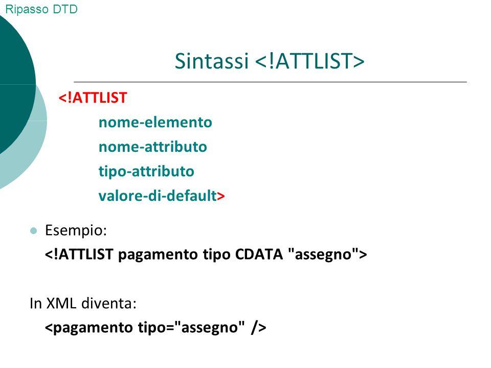 <!ATTLIST nome-elemento nome-attributo tipo-attributo valore-di-default> Sintassi Esempio: In XML diventa: Ripasso DTD