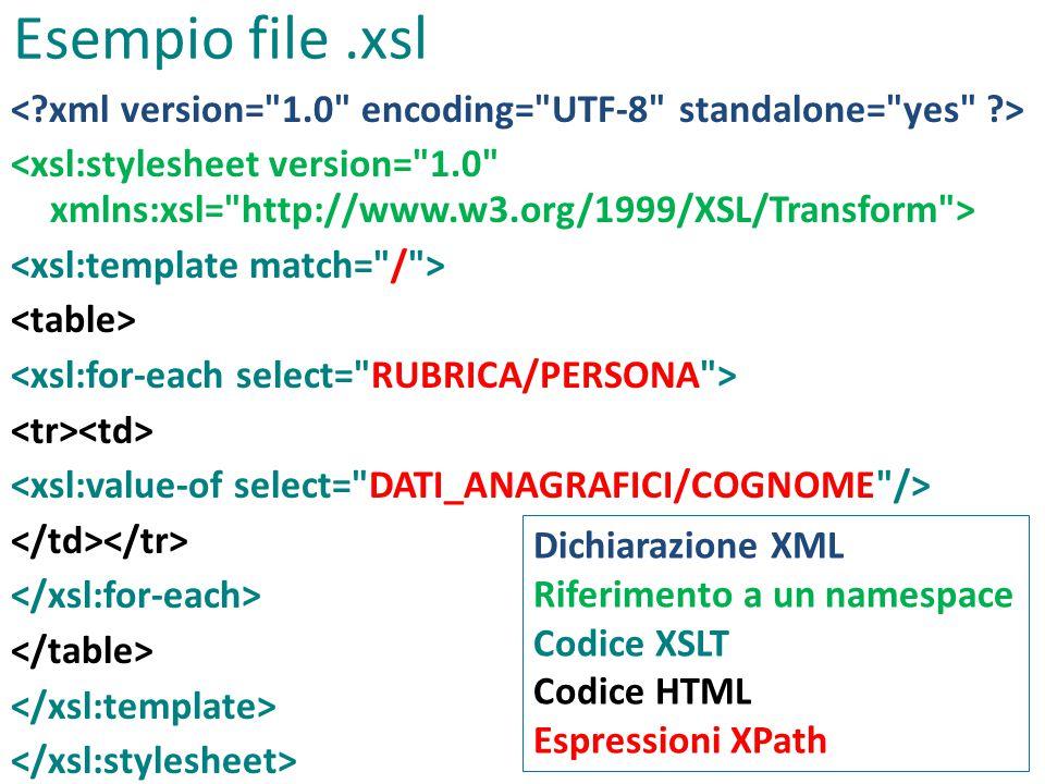 Esempio file.xsl Dichiarazione XML Riferimento a un namespace Codice XSLT Codice HTML Espressioni XPath