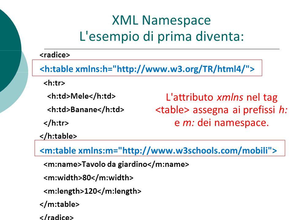 Mele Banane Tavolo da giardino 80 120 XML Namespace L esempio di prima diventa: L attributo xmlns nel tag assegna ai prefissi h: e m: dei namespace.
