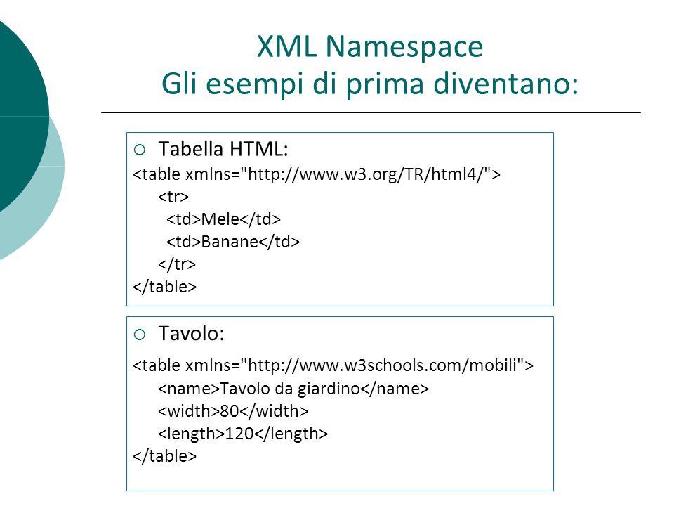 XML Namespace Gli esempi di prima diventano:  Tabella HTML: Mele Banane  Tavolo: Tavolo da giardino 80 120